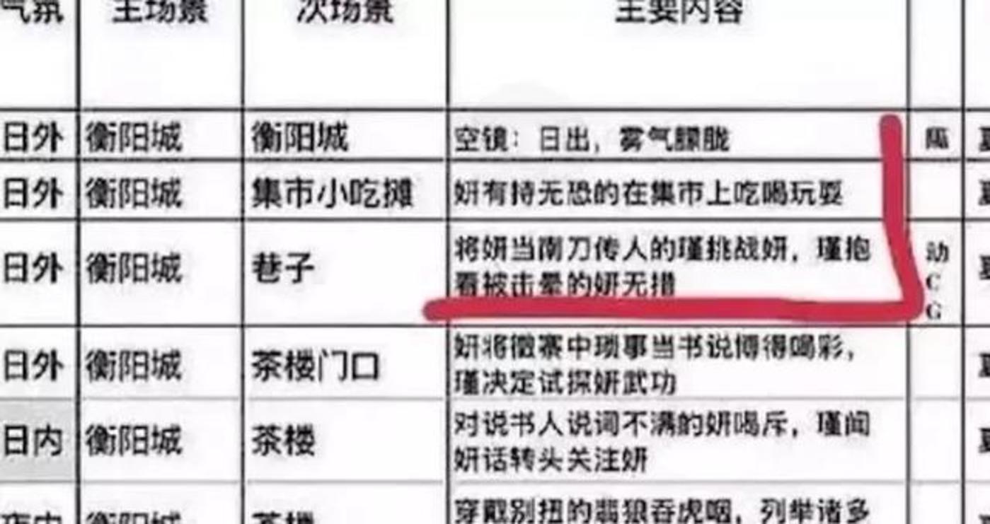 赵丽颖微博撕《有翡》剧组魔改背后:编剧乱象几时休?